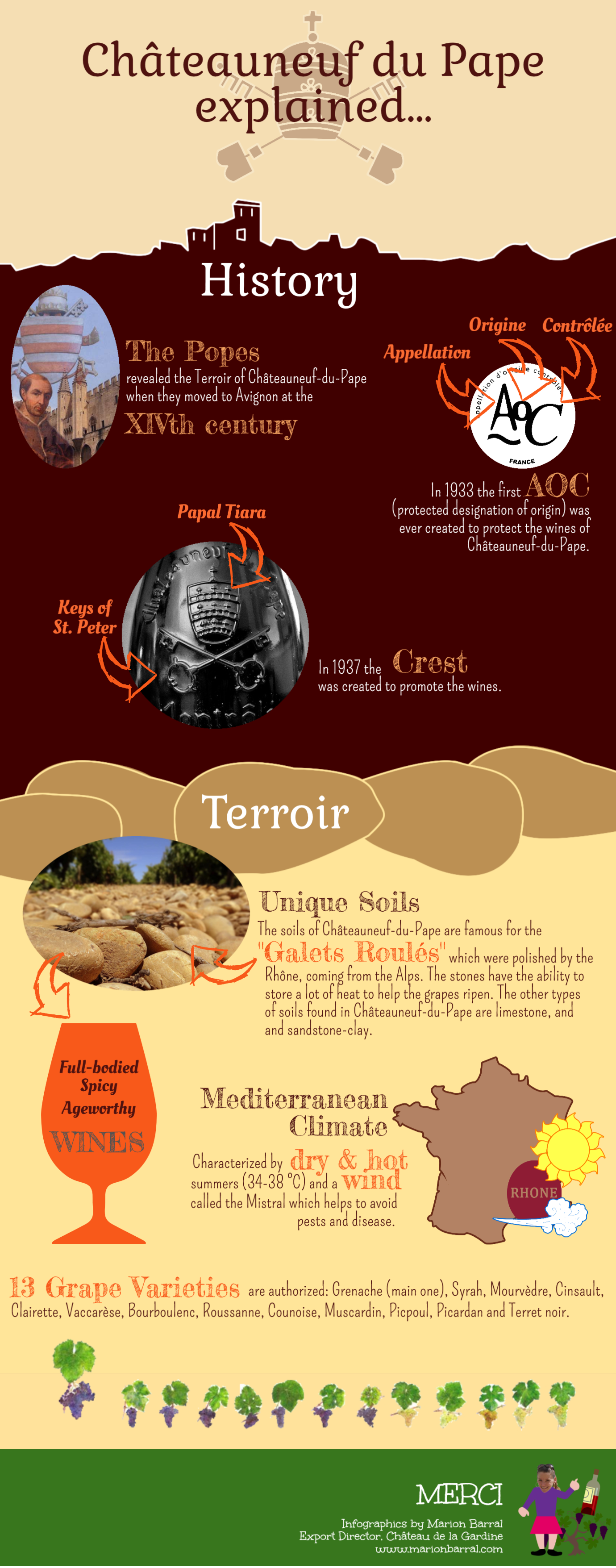 (English) Infographics: Chateauneuf du Pape grapes & history explained