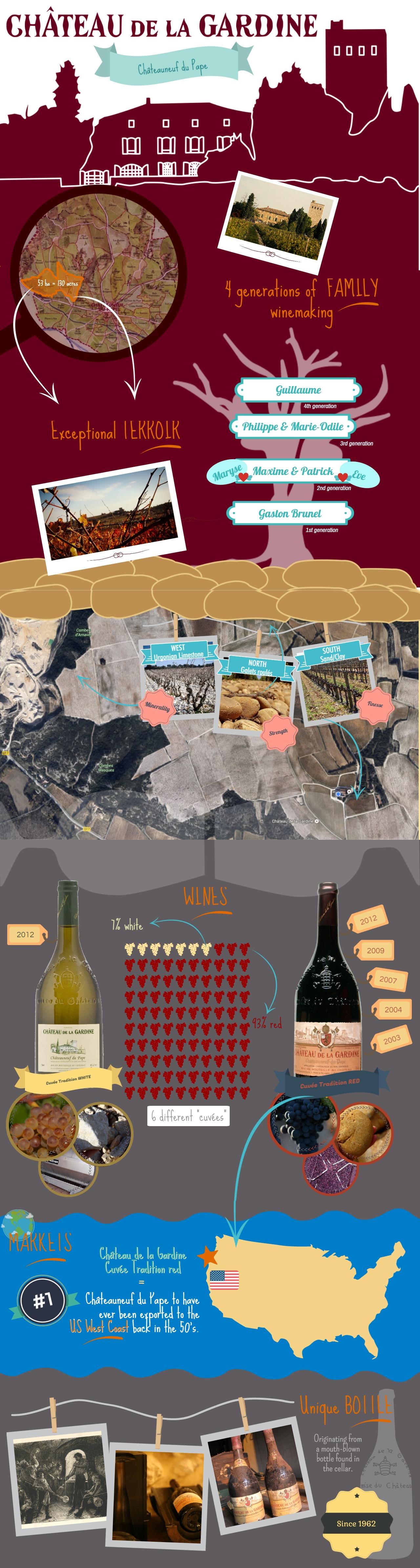 Infographics: Château de la Gardine in 20 seconds