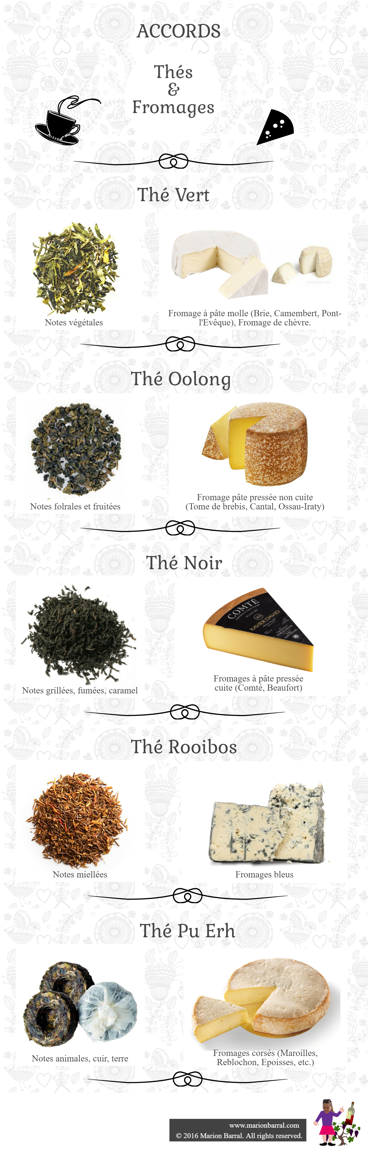 Tea & Cheese Pairing (infographics inside)