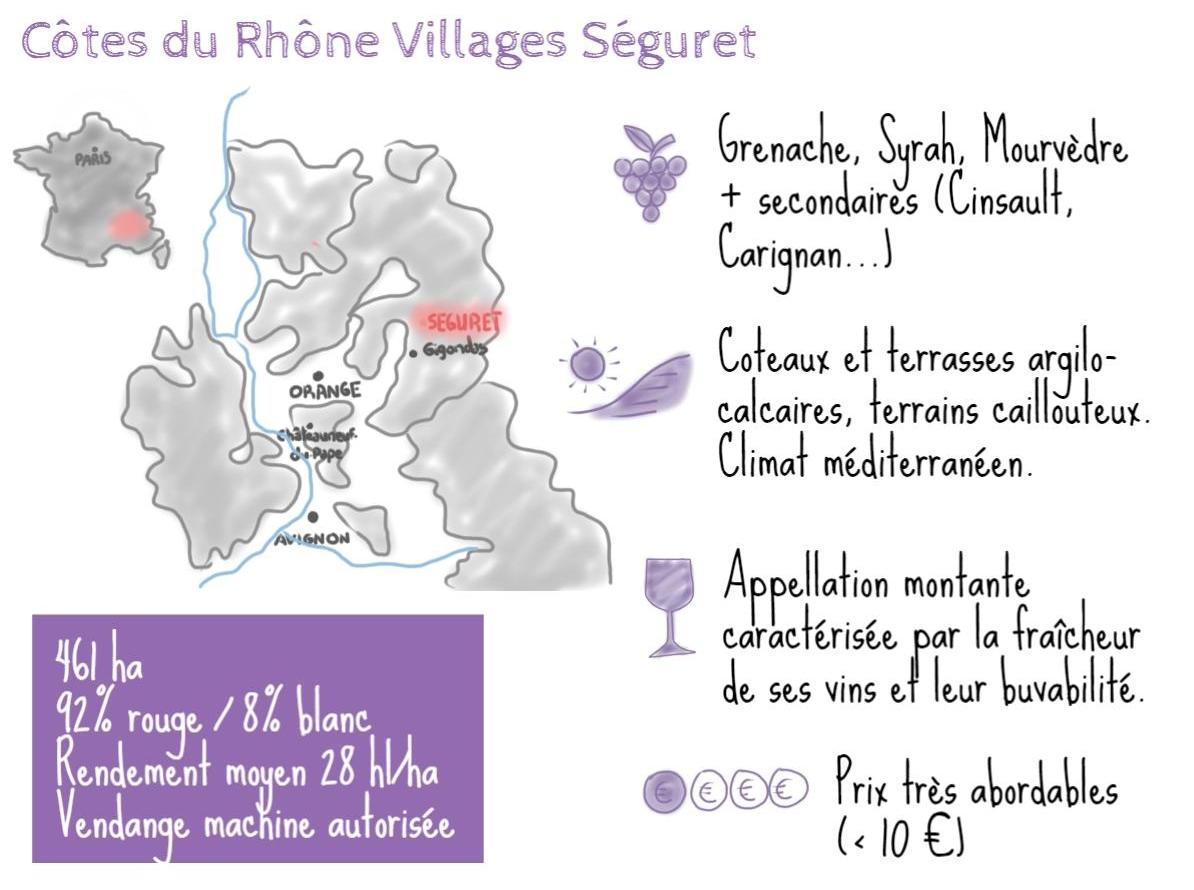 infographie sur l'appellation cotes du rhone villages seguret