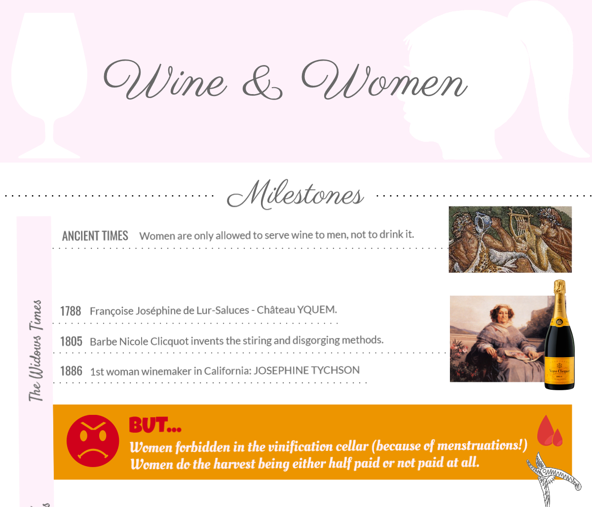 [Infographics]Wine and Women